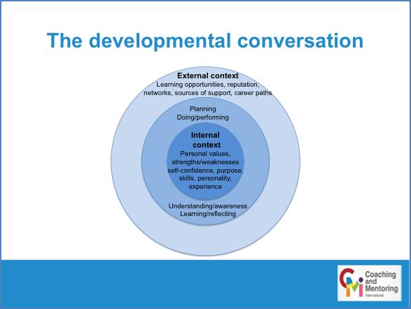 david-clutterbuck development conversation chart